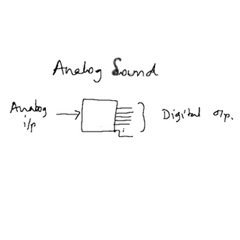 Аnalog Sound: analog in / digital out